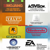 Apple, Fuck You, and Lmao: MOJANG  YOU LIKE MINECRAFT  A LOT MORE THAN WE DO  VALVE  WE USED TO MAKE GAMES  NOW WE MAKE MONEY  FUCK YOU  UBISOFT  ONE STEP FOWARD  ACTIVISION.  AS MUCH MONEY AS POSSIBLE  FOR AS LITTLE EFFORT AS POSSIBLE  Apple Inc.  ITDOESNTMATTER WHAT WEDO  YOU LL BUYIT ANYWAY  Nintendo  SAME GAMES  MORE MONEY  Because  ELECTRONIC ARTS Fuck developers,  Fuck customers,  And fuck you. 😂😂😭 Lmao swipe left!!! ❤️: Please leave a like much appreciated 🔥Hashtags: residentevil twitch counterstrike rogueone csgo callofduty leagueoflegends darksouls overwatch clashroyale clashofclans gta5 gtav steam pc fifaultimateteam pokemonsunandmoon battlefield1 gtavonline fifa17 wiiu minecraft zombies mustwatch mlg xboxone rockstargames ps4 pcgaming 😎Credit: