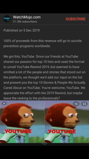 Low quality, but doable.: mojo WatchMojo.com  SUBSCRIBE  21.5M subscribers  Published on 5 Dec 2019  100% of proceeds from this revenue will go to suicide  prevention programs worldwide.  We got this, YouTube. Since our friends at YouTube  shared our passion for top 10 lists and used the format  to unveil YouTube Rewind 2019, but seemed to have  omitted a lot of the people and stories that stood out on  the platform, we thought we'd add our input on the list  and present you the top 10 Stories & People We Actually  Cared About on YouTube. You're welcome, YouTube. We  appreciate the effort with the 2019 Rewind, but maybe  leave the ranking to the professionals?  YOUTUBE  YOUTUBE Low quality, but doable.