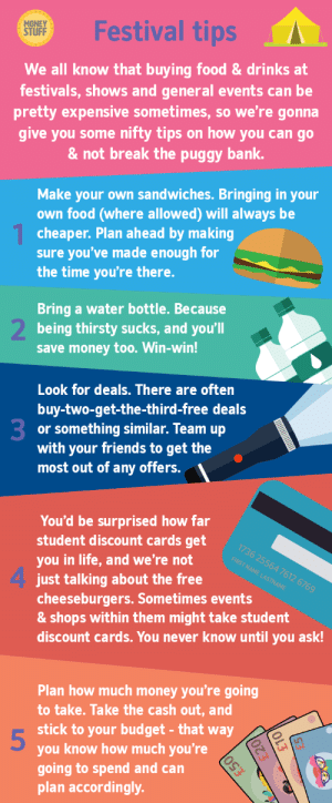 moneystuff:  Keep your days out nice and cheap this summer with our nifty-tips.: MONEY  STUFF  Festival tips  We all know that buying food&drinks at  festivals, shows and general events can be  pretty expensive sometimes, so we're gonna  give you some nifty tips on how you can go  & not break the puggy bank.  Make your own sandwiches. Bringing in your  own food (where allowed) will always be  cheaper. Plan ahead by making  sure you've made enough for  the time you're there.  Bring a water bottle. Because  being thirsty sucks, and you'll  save money too. Win-win!  Look for deals. There are often  buy-two-get-the-third-free deals  or something similar. Team up  with your friends to get the  most out of any offers.  3  You'd be surprised how far  student discount cards get  you in life, and we're not e  1736 25564 7612 6769  FIRST NAME LASTNAME  4 just talkding about the free  cheeseburgers. Sometimes events  & shops within them might take student  discount cards. You never know until you ask!  Plan how much money you're going  to take. Take the cash out, and  stick to your budget- that way  you know how much you're  going to spend and can  plan accordingly.  5 moneystuff:  Keep your days out nice and cheap this summer with our nifty-tips.