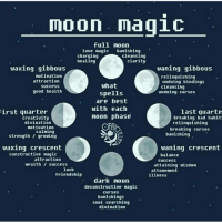 Magic: moon magic  full moon  love nagic banishing  charging  cleansing  clarity  healing  waxing gibbous  waning gibbous  relinquishing  no tivation  attraction  undoing bindings  what  success  cleansing  good health  undoing curses  spells  are best  with each  First quarter  last quarte  moon phase  breaking bad habits  creativity  divination  relinquishing  notiuation  breaking curses  calning  banishing  strength growing  waxing crescent  waning crescent  constructive nagic  balance  attraction  SUCCeSS  wealth success  attaining visdom  luck  attonenent  friendship  illness  dark noon  deconstructive Ragic  Curses  banishings  soul searching  divination