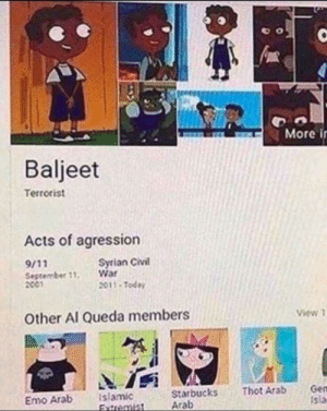 Emo, Memes, and Starbucks: More i  Baljeet  Terrorist  Acts of agression  Syrian Civil  September 11War  2001  2011- Today  Other Al Queda members  View 1  Starbucks Thot ArabGen  Arab  Emo Arab Islamic  sia Acts of aggression via /r/memes https://ift.tt/2PLXxfv