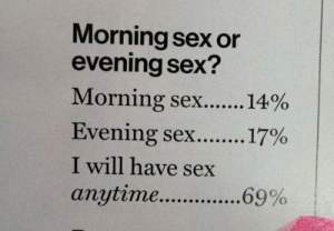 Sex, Will, and Evening: Morning sex or  evening sex?  Morning sex 1400  Evening sex 1790  I will have sex  anytime 69%)