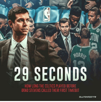What is wrong with the Celtics? — Follow @celticsnation_bos if you're a real Celtics fan!: MORRIS  29 SECONDS  HOW LONG THE CELTICS PLAYED BEFORE  BRAD STEVENS CALLED THEIR FIRST TIMEOUT  CLUTCHPOINTS What is wrong with the Celtics? — Follow @celticsnation_bos if you're a real Celtics fan!