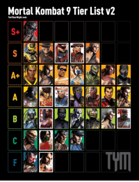 Mortal Kombat 9 Tier List V2 Testyourmight Com The Latest Competitive Tier List For Mk9 I Gotta Say The Mk9 Metagame Is Amazing And Ever Evolving Kabal Is Broken Idc Meme
