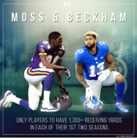Sophomore slump? Madden curse? Odell Beckham Jr. isn't hearing any of that. 🔥🔥🔥: Moss BECK HA MI  ONLY PLAYERS TO HAVE 1,300+ RECEIVING YARDS  IN EACH OF THEIR 1ST TWO SEASONS  H/T @BR INSIGHTS Sophomore slump? Madden curse? Odell Beckham Jr. isn't hearing any of that. 🔥🔥🔥