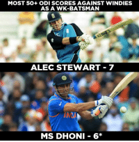 MS Dhoni has second most no. of fifty plus scores among wicket-keepers against Windies.: MOST 50+ ODI SCORES AGAINST WINDIES  AS A WK-BATSMAN  ALEC STEWART 7  MS DHONI 6* MS Dhoni has second most no. of fifty plus scores among wicket-keepers against Windies.