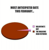 Memes, The Walking Dead, and Valentine's Day: MOST ANTICIPATED DATE  THIS FEBRUARY  VALENTINE'S  DAY  THE WALKING  DEAD RETURNS