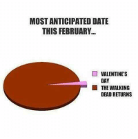 Memes, The Walking Dead, and 🤖: MOST ANTICIPATED DATE  THIS FEBRUARY  VALENTINE'S  DAY  THE WALKING  DEAD RETURNS