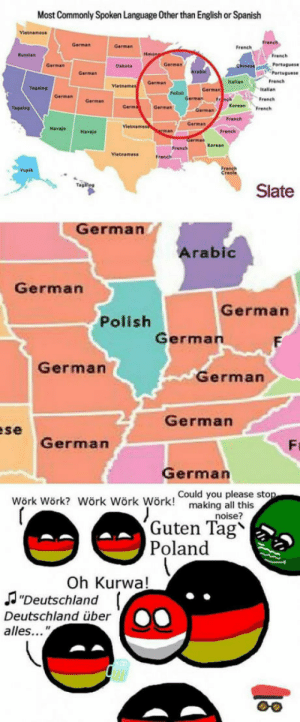 """Just American thi wait what?: Most Commonly Spoken Language Other than English or Spanish  German  Russian  talian  Tagalog  Italian  French  Keresn French  German  German  German  Navaje  Navale  French  Yupik  Slate  German  Arabic  German  German  Polish  German  German  Germarn  German  German  Fr  German  Wörk Wörk? Wörk Wörk Wörk!  Could you please sto  making all this  noise?  Guten Tag  Poland  Oh Kurwa!  """"Deutschland  Deutschland über  alles..."""" Just American thi wait what?"""