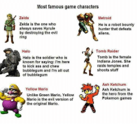 -oldmin: Most famous game characters  Zelda  Metroid  Zelda is the one who  He is a robot bounty  always saves Hyrule  hunter that defeats  by destroying the evil  aliens.  ring  Halo  n Tomb Raider  Halo is the soldier who is  Tomb is the female  Indiana Jones. She  known for saying: I'm here  raids temples and  to kick ass and chew  shoots stuff  bubblegum and I'm all out  of bubblegum  Ash Ketchum  Yellow Mario  Ash Ketchum is  the hero from the  Unlike Green Mario, Yellow  Pokemon games  Mario is the evil version of  the original Mario -oldmin