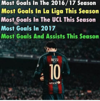 Most Goals In The 2016/17 Season  Most Goals in La Liga This season  Most Goals In The UCL This season  Most Goals in 2017  Most Goals And Assists This Season  MESSI  unicef O Leo Messi for you 😎