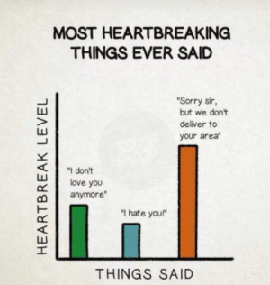 """Accurate chart by ignasei FOLLOW 4 MORE MEMES.: MOST HEARTBREAKING  THINGS EVER SAID  """"Sorry sir,  but we don't  deliver to  your area""""  """"I don't  love you  anymore""""  """"I hate you!""""  THINGS SAID  HEARTBREAK LEVEL Accurate chart by ignasei FOLLOW 4 MORE MEMES."""