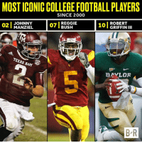 Football, Reggie, and Reggie Bush: MOST ICONICCOLLEGEFOOTBALLPLAYERS  SINCE 2000  JOHNNY  101 ROBERT  REGGIE  MANZIEL  BUSH  III  TEXAS AaM  BAYLOR  BR Reggie Bush and RG3 didn't crack the top 5, while Johnny Football nearly took the top spot http://ble.ac/2qhq4IS