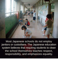Facts, Memes, and Respect: Most Japanese schools do not employ  janitors or custodians. The Japanese education  system believes that requiring students to clean  the school themselves teaches respect,  responsibility, and emphasizes equality.  fb.com/facts weird Thoughts?  Knowledge of Today — www.knowledgeoftoday.org
