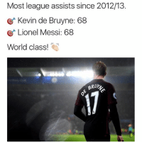 Memes, Lionel Messi, and Best: Most league assists since 2012/13  Kevin de Bruyne: 68  Lionel Messi: 68  World class!  BRUY Is De Bruyne the best playmaker in the EPL? 🤔