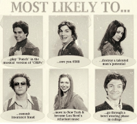 "Memes, New York, and Muse: MOST LIKELY TO.  play Ponch in the  destroy a talented  owe you $500  musical version of ""CHiPs""  man's potential  ...move to New York &  go through a  commit  become Lou Reed's  beret wearing phase  insurance fraud  reluctant muse  in college Most likely to..."