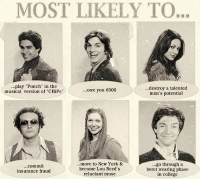 "Memes, Muse, and Muses: MOST LIKELY TO.  ...play Ponch in the  ...destroy a talented  ...owe you S500  musical version of ""CHiPs""  man's potential  move to New York &  go through a  commit  become Lou Reed's  beret wearing phase  insurance fraud  reluctant muse  in college Sometimes I forget they aren't real people 😂😂"