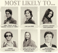 "College, Memes, and New York: MOST LIKELY TO.  ...play Ponch in the  destroy a talented  ...owe you S500  musical version of ""CHiPs""  man's potential  ...move to New York &  go through a  commit  become Lou Reed's  beret wearing phase  insurance fraud  reluctant muse  in college Most likely to 😂"