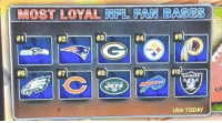 Do you agree? 🤔🤔🤔 https://t.co/mZ9Al3V6sm: MOST LOYAL NFL FAN BASES  #6  USA TODAY Do you agree? 🤔🤔🤔 https://t.co/mZ9Al3V6sm