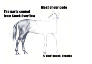 It works: Most of our code  The parts copied  from Stack Overflow  /I don't touch. it works It works