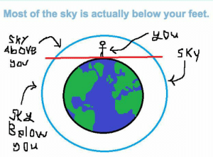Imgur, Old, and Selected: Most of the sky is actually below your feet.  SkY  AboVB  SKY  Sav  Blow Carefully selected dump (mostly old) - Imgur