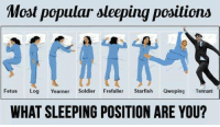 most popular: Most popular sleeping positions  Fetus  Log  Yearner  Soldier  Frefaller  Starfish  Qwoping  Tennant  WHAT SLEEPING POSITION ARE YOU?