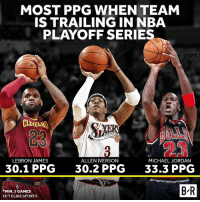 Allen Iverson, LeBron James, and Michael Jordan: MOST PPG WHEN TEAM  IS TRAILING IN NBA  PLAYOFF SERIES  23  ULL  LEBRON JAMES  ALLEN IVERSON  MICHAEL JORDAN  30.1 PPG  30.2 PPG  33.3 PPG  MIN. 5 GAMES  HIT ELIAS SPORTS  B'R Can LeBron continue to dominate with his back against the wall?
