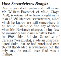 Memes, 🤖, and Fuse: Most Screwdrivers Bought  Over a period of twelve and half years,  Mr. William Bavistock of Mold, Clwyd  (GB), is estimated to have bought more  than 18,350 identical screwdrivers, all of  which he knows are still somewhere in  his house. Unable to find any of them,  when Mr. Bavistock changes a plug fuse  he invariably has to use a butter knife.  In 1968, Mr. Bolivio Gonzalez of  Caracas (Venezuela  made an unsubsta-  tiated claim that he had purchased over  26,750 flat-bladed screwdrivers, but the  only one he could ever find was a  Phillips.