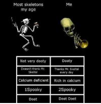 meu: Most skeletons  my age  Me  Not very dooty  Dooty  Doesn't thank Mr  Skeltal  Thanks Mr. Skeltal  Calcium deficient  1Spooky  Doot  every day  Rich in calcium  2Spooky  Doot Doot meu