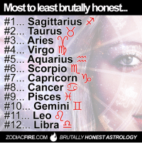 Most to least likely to be brutally honest... 🌟 #Astrology #Zodiac  More at Zodiac Fire 🔥: Most toleast brutallyhonest...  #1... Sagittarius X1  #2... Taurus  #3... Aries  #4... Virgo  #5... Aquarius  #6... Scorpio  ma  #7... Capricorn  Yo  #8... #9... Pisces  #10... Gemini  II  #11... Leo  #12... Libra  ZODIACFIRE.COM BRUTALLY HONESTASTROLOGY Most to least likely to be brutally honest... 🌟 #Astrology #Zodiac  More at Zodiac Fire 🔥