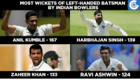 Memes, Indian, and Elitism: MOST WICKETS OF LEFT-HANDED BATSMAN  BY INDIAN BOWLERS  HARBHAJAN SINGH 139  ANIL KUMBLE 167  RAVI ASHWIN 124  ZAHEER KHAN 133 Ashwin Ravi joins the elite list. Can he top this list?