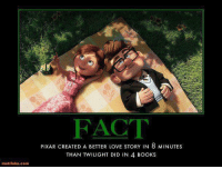 Motifake: motifake com  PIXAR CREATED A BETTER LOVE STORY IN 8 MINUTES  THAN TWILIGHT DID IN 4 BOOKS