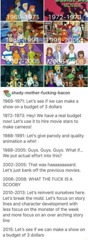 Scooby-Doo: MOVIES  1969 1971 1972-1978  1988 1991 1998-20  02-2005 2016 2208  2013  15  shady-mother-fucking-bacon  1969-1971: Let's see if we can make a  show on a budget of 3 dollars  1972-1973: Hey! We have a real budget  now! Let's use it to hire movie stars to  make cameos!  1988-1991: Let's give parody and quality  animation a whirl  1988-2005: Guys. Guys. Guys. What if..  We put actual effort into this?  82  2002-2005: That was haaaaaaaaard.  Let's just bank off the previous movies.  2006-2008: WHAT THE FUCK IS A  SCOOBY  2010-2013: Let's reinvent ourselves here  Let's break the mold. Let's focus on story  lines and character development with  less focus on the monster of the week  and more focus on an over arching story  line  2015: Let's see if we can make a show on  a budget of 3 dollars Scooby-Doo