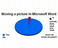 Microsoft Word: Moving a picture in Microsoft Word  It  actually  does  what  you  want  ■ You  the  mess up  whole document