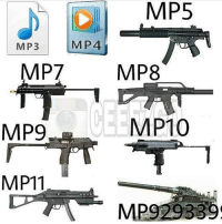 Crazy, Funny, and Lol: MP5  MP3  MP4  MP7  MP9  MP11  MP8  MP10  MP92933 Wii Motion 😍 Double tap for luck 👌🏼 Enjoy the memes? Get even more on my backup (@memerzone) ➖➖➖➖➖➖➖➖➖➖➖➖➖➖➖➖➖ Tags (Ignore) 🚫 GamingPosts Laugh CallOfDuty Lol Meme Memes Cod Selfie Funny Gamer FunnyAF Savage Salt Meme PhotoOfTheDay Crazy Insane Minecraft Shook Joke NoChill YouTube Relatable ladbible Overwatch