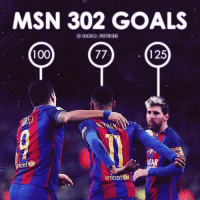 Congrats to @LeoMessi @Neymarjr and @Luissuarez9 for reaching 300 goals yesterday. Hopefully 300 more to come from this incredible trident! Msntriofx: MSN 302 GOALS  OBARCA PICTURES  100  125  77  nice  unice Congrats to @LeoMessi @Neymarjr and @Luissuarez9 for reaching 300 goals yesterday. Hopefully 300 more to come from this incredible trident! Msntriofx