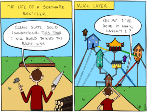 Life, Time, and Software: MUCH LATER  THE LiFE OF A SOFTWARE  ENGINEER  DONE İT AGAİN.  HAVEN'T I ?  CLEAN SLATE. SOLiDD  +0UNDATİONS, THİS TİME  I WİLL B İLD THİNGS THE  RIGHT WAY.  田田田田  eo Refactoring Code