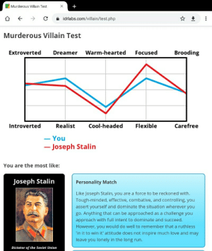 Since everyone else is doing it. If you downvote I will send you to the gulag: Murderous Villain Test  A idrlabs.com/villain/test.php  Murderous Villain Test  Extroverted  Dreamer Warm-hearted  Focused  Brooding  Introverted  Realist  Cool-headed  Flexible  Carefree  You  - Joseph Stalin  You are the most like:  Joseph Stalin  Personality Match  Like Joseph Stalin, you are a force to be reckoned with.  Tough-minded, effective, combative, and controlling, you  assert yourself and dominate the situation wherever you  go. Anything that can be approached as a challenge you  approach with full intent to dominate and succeed.  However, you would do well to remember that a ruthless  'in it to win it' attitude does not inspire much love and may  leave you lonely in the long run.  Dictator of the Soviet Union Since everyone else is doing it. If you downvote I will send you to the gulag