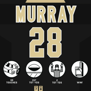 Latavius Murray does it again. 💪 #HaveADay @LataviusM   @Saints | #Saints https://t.co/phVCBfBnHc: MURRAY  28  GAD  30  TOUCHES  157  TOT YDS  2  TOT TDS  WIN!  WK  WK  7 8 Latavius Murray does it again. 💪 #HaveADay @LataviusM   @Saints | #Saints https://t.co/phVCBfBnHc