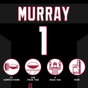 Kyler, The Creator 🔥 #HaveADay #ATLvsAZ  @K1 | #RedSea https://t.co/Ikks44w3uj: MURRAY  340  PASS YDS  27  COMPLETIONS  3  PASS TDS  WIN!  WK Kyler, The Creator 🔥 #HaveADay #ATLvsAZ  @K1 | #RedSea https://t.co/Ikks44w3uj