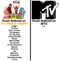 Barcelona, Guns, and Mtv: Music featured on  YO GABBA GABBA!  MGMT  The Shins  Shiny Toy Guns  The Aquabats  The Ting Tings  Jimmy Eat World  Weezer  Mates Of State  Hot Hot Heat  I'm From Barcelona  Datarock  The Roots  Jem  Black Kids  Of Montreal  Taking Back Sunday  & more  Music featured on  MTV <p>True, true.</p>