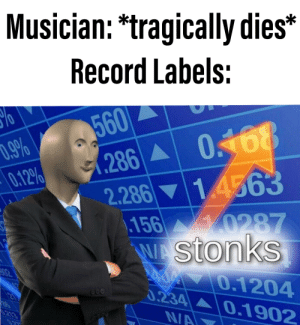 Music, Record, and Dank Memes: Musician: *tragically dies*  Record Labels:  560  D.9%  0%670  (286 068  2.286 14563  156 0287  0.12%  WAStonks  AdM70.1204  0.234  N2  21  0.1902  N/A  213 All the music selling
