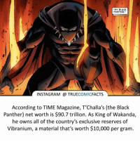 Batman, Facts, and Instagram: MY BLAKK  PANTHER  INSTAGRAM TRUE  COMIC  FACTS  According to TIME Magazine, T Challa's (the Black  Panther) net worth is $90.7 trillion. As King of Wakanda,  he owns all of the country's exclusive reserves of  Vibranium, a material that's worth $10,000 per gram. That's a lot of money! ⠀_______________________________________________________ superman joker redhood martianmanhunter dc batman aquaman greenlantern ironman like spiderman deadpool deathstroke rebirth dcrebirth like4like facts comics justiceleague bvs suicidesquad benaffleck starwars darthvader marvel flash doomsday captainamerica blackpanther