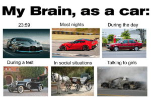 Corvette = Big Brain Time by doran_dorano MORE MEMES: My Brain, as a car:  Most nights  During the day  23:59  During a test  Talking to girls  In social situations Corvette = Big Brain Time by doran_dorano MORE MEMES