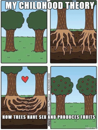 just another childhood theory: MY CHILDHOOD THEORY  HOW TREES HAVE SEX AND PRODUCES FRUITS just another childhood theory
