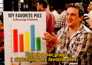 Teacher, Tumblr, and Blog: MY FAVORITE PIES  This is a bar graph  escabing my favorite pies philiplott:  holy-fuckery:  My year 10 maths teacher showed us a clip of this in class when learning graphs. I'm pretty sure I was the only one who laughed.  I laughed too hard