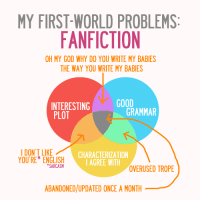 Fanfiction, God, and Oh My God: MY FIRST-WORLD PROBLEMS  FANFICTION  OH MY GOD WHY DO YOU WRITE MY BABIES  THE WAY YOU WRITE MY BABIES  INTERESTINGGOOD  PLOT  GRAMMAR  DON'T LIKE  YOU'RE* ENGLISH  CHARACTERIZATION  I AGREE WITH  SARCASM  OVERUSED TROPE  ABANDONED/UPDATED ONCE A MONTH audreyii-fic:   THE PROBLEMS WITH FANFICTION  always reblog because the suffering never ends