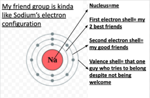 Science joke: My friend group is kinda  like Sodium's electron  configuration  Nucleus=me  First electron shell= my  2 best friends  Second electron shell  my good friends  Ná  Valence shell- that one  guy who tries to belong  despite not being  welcome Science joke