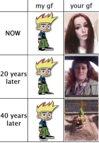 <p>waifus never age</p>: my gf your gf  NOW  20 years  later  40 years  later <p>waifus never age</p>
