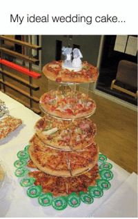When I get married: My ideal wedding cake When I get married